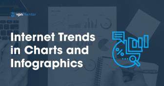 Le tendenze di internet 2020. Statistiche e fatti negli Stati Uniti e in tutto il mondo